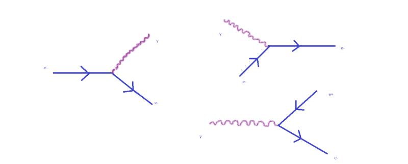 Lien alchimie et chimie... - Page 2 Feynma10