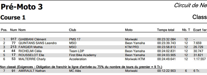 [FSBK] Magny-cours 2020 - Page 2 Fsbk-111