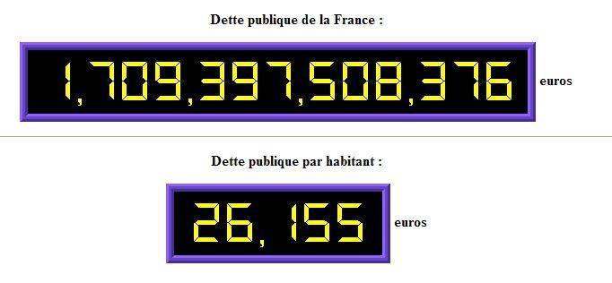 Dettes publiques des Etats en temps réel Captu361
