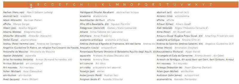 Larousse : Dictionnaire de la Peinture Captu392