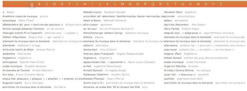 Larousse : Dictionnaire de la Musique Captu395