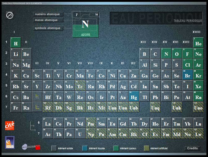 La Table de Mendeleïev - Tableau périodique des éléments Captu469