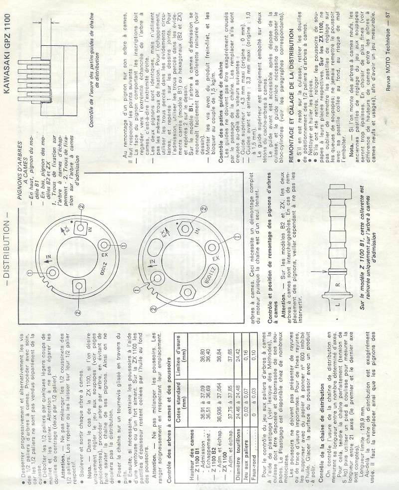 culasse 900 z - Page 2 Numeri10