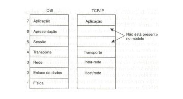 CINCO da SEMANA 02 (15MAI08) Inform10