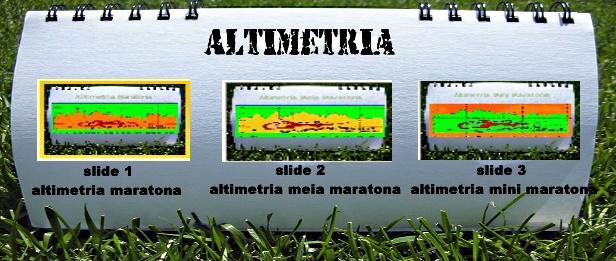 4ª MARATONA BTT CUBA - 15 JUNHO 2008 Altime10