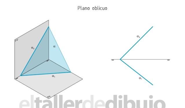 Alfabeto del plano Plano_12