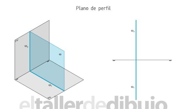 Alfabeto del plano Plano_21