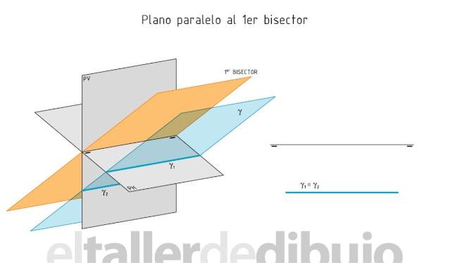 Alfabeto del plano Plano_24