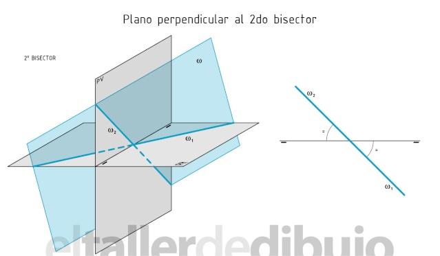 Alfabeto del plano Plano_28