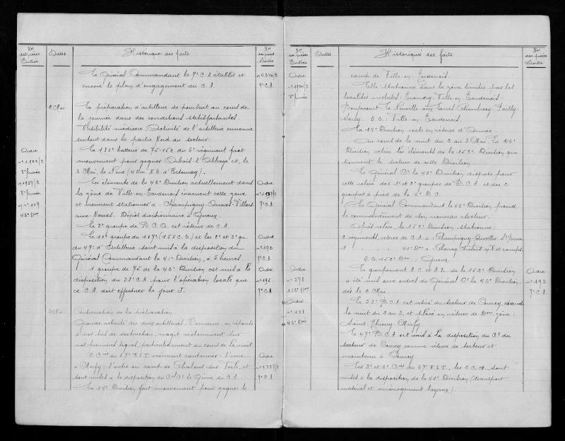 BCP 15_1914-1917_Historique Shdgr_16
