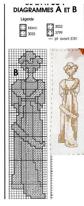 Un marque-page au point de croix Femme_10