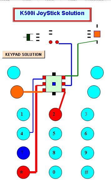.....:::::Sonyericsson Joystik Solution:::::..... K500i_10