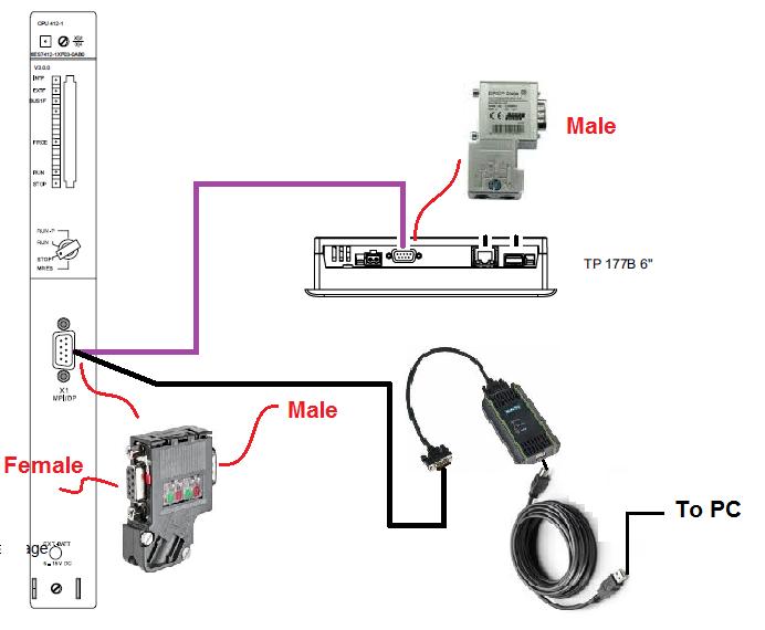 كابل الاتصال الخاص بعمل Restore/Backup لوحدات سيمنس Op/Tp - صفحة 1 S7_op_10