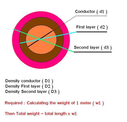 دورة تدريبية في الحاكمات المنطقية قابلة للبرمجة طراز Siemens S7 - صفحة 3 Wighte10
