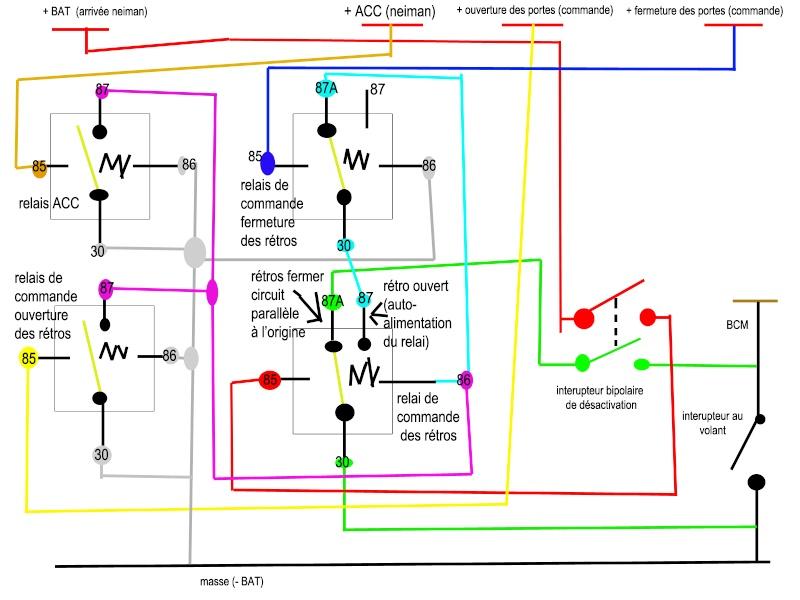 PapyKy : S4 - Fermer les rétroviseurs sur vérouillage des portes, contact coupé. Montag10