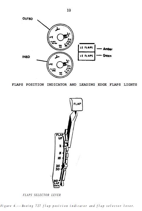 Mostrador de Flaps no 727 727-210