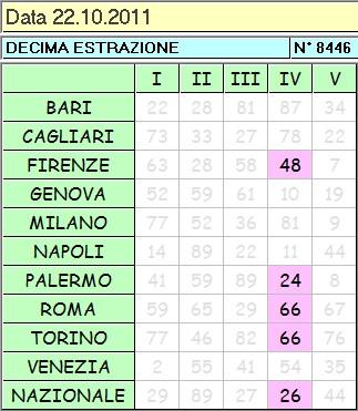 """EMFC PREMIUM: Caccia al terno con """"La Formula 90"""" 2011-112"""