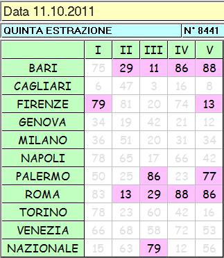 C8 PREMIUM: Un paradiso bivalente coi terni doppi 2011-115