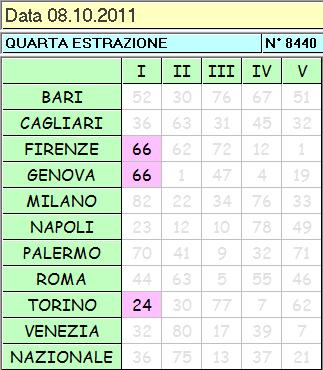 """EMFC PREMIUM: Caccia al terno con """"La Formula 90"""" 2011-116"""