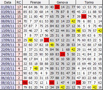 """EMFC PREMIUM: Caccia al terno con """"La Formula 90"""" 2011-117"""