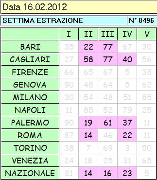 FLF: Un quadrato degno di nota 2012-015