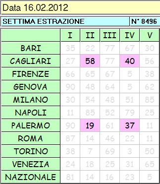 FLF: Un quadrato degno di nota 2012-016