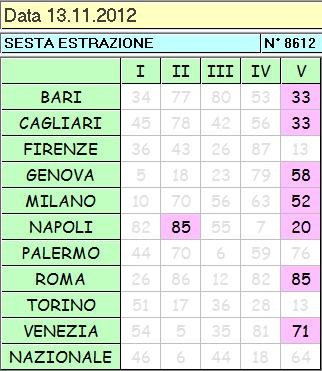 FLF: Back to Basics (ambo unico 33-58 e cameo del 34 centenario di Roma) 2012-110