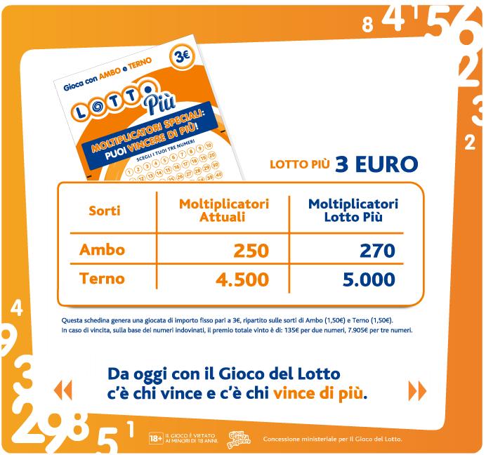 Lotto Più (Novità dal 23/5/12 sul Gioco del Lotto) Lotto210