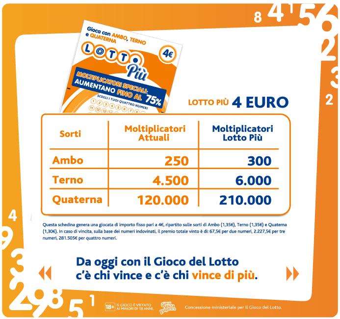 Lotto Più (Novità dal 23/5/12 sul Gioco del Lotto) Lotto310