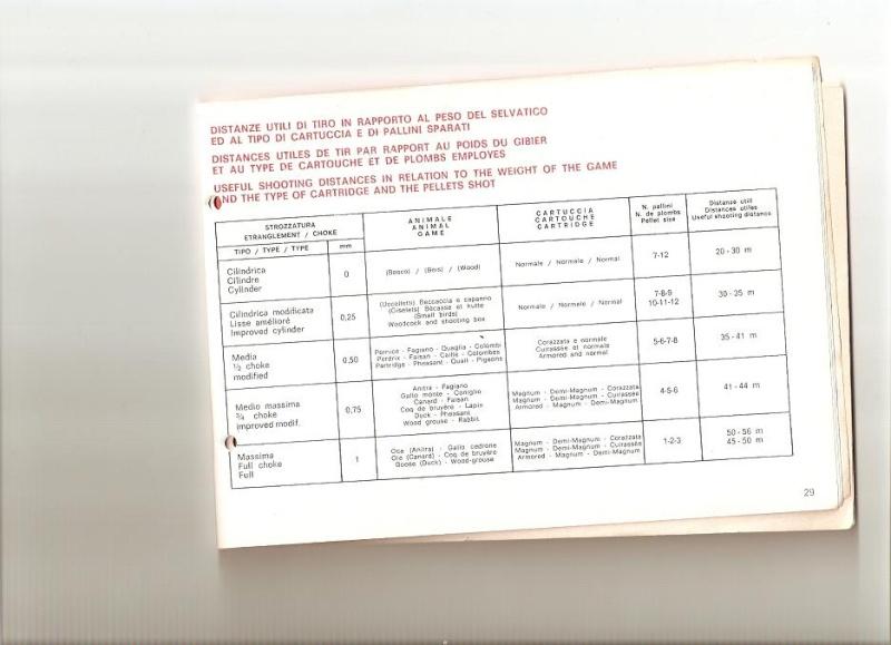 cartuchos de 36 o de 34 gramos para cazar en galicia Escane10