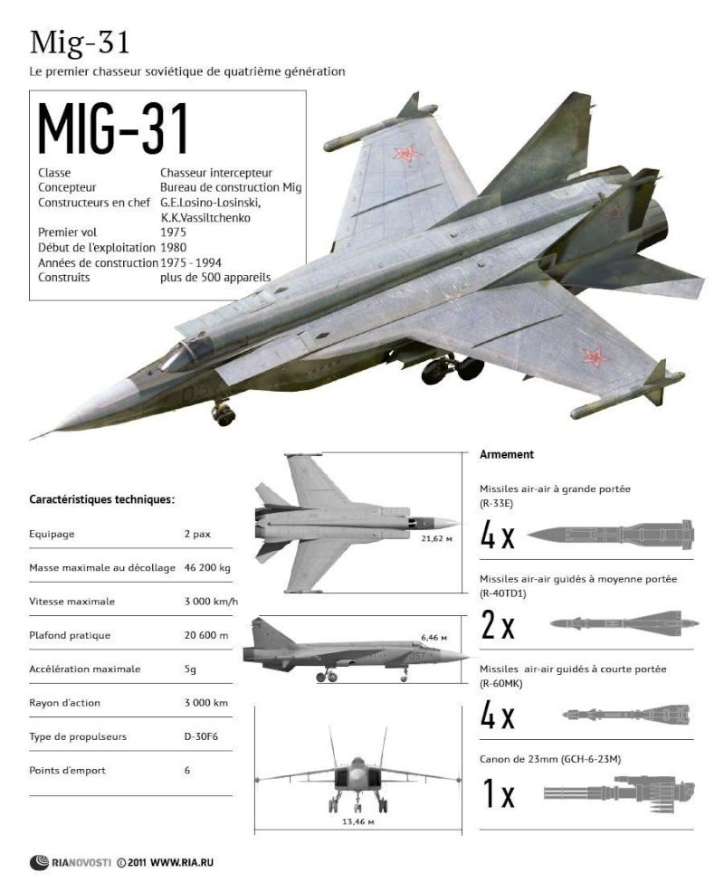 MIG-31 19105510