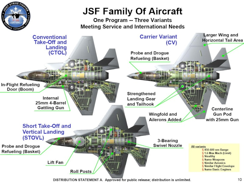 JSF F-35 Lightning II - Page 19 Air_f-10