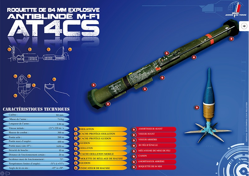 Armes d'Infanterie chez les FAR / Moroccan Small Arms Inventory - Page 5 Gchjfg10