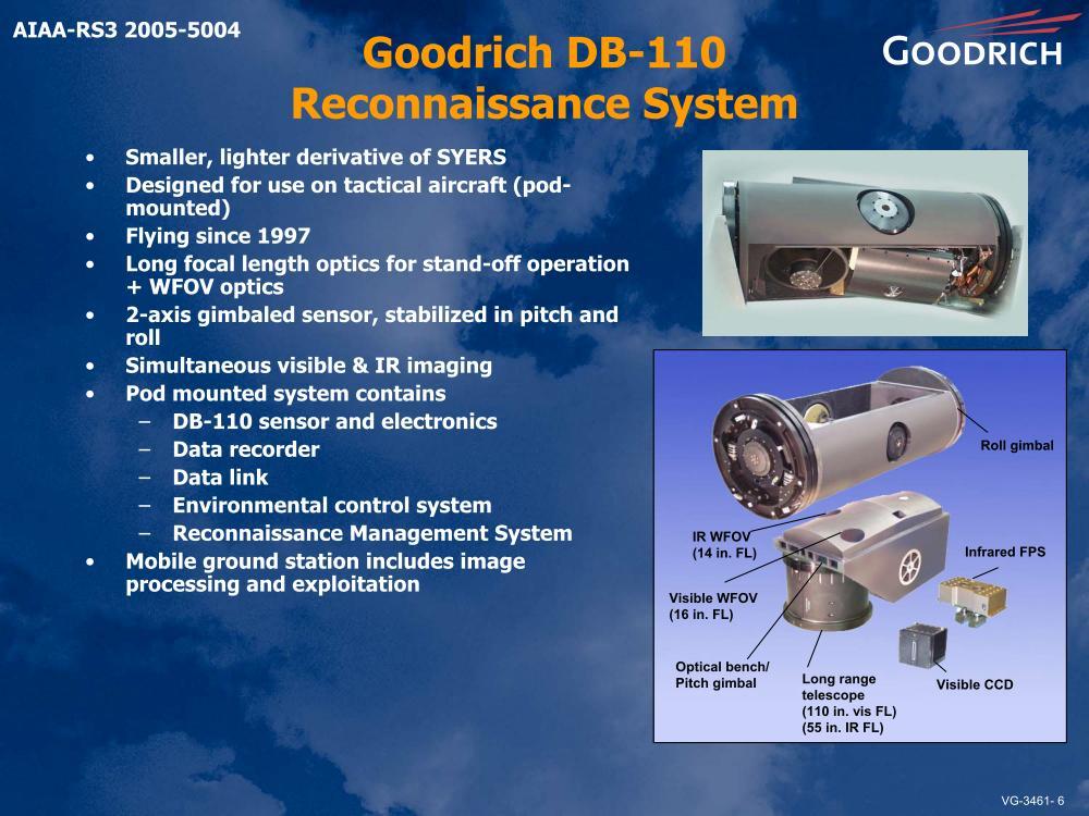 Pod de Designation Laser & Recce des FRA / RMAF Laser Designator and Recce Pod Goodri11