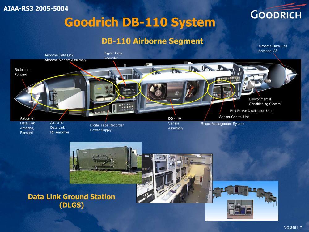 Pod de Designation Laser & Recce des FRA / RMAF Laser Designator and Recce Pod Goodri12