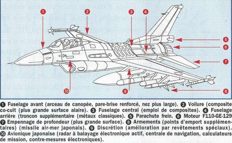 Mitsubishi F2 (FS-X) 2510
