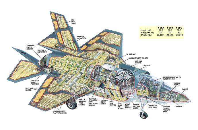 JSF F-35 Lightning II Jsf10