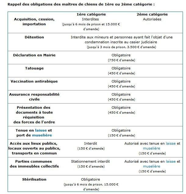 PETIT RAPPEL DES CONSEQUENCES DE NON MISE EN REGLE 28411310