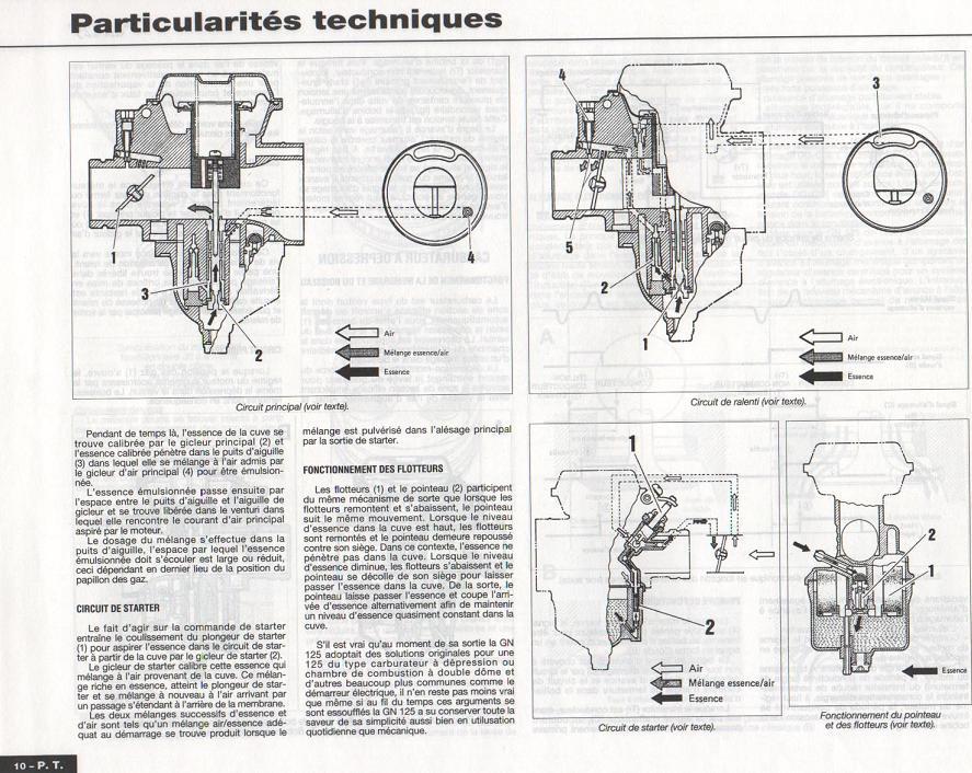 Revue technique GN 125 1987 - 2001 Page1010