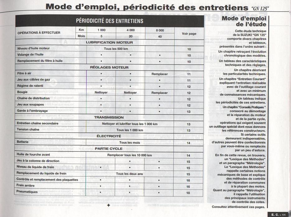 Revue technique GN 125 1987 - 2001 Page1110