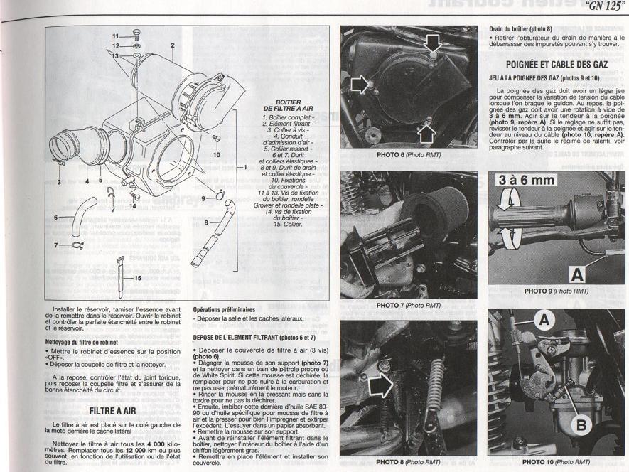 Revue technique GN 125 1987 - 2001 Page1310