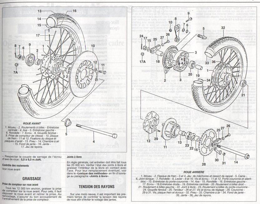 Revue technique GN 125 1987 - 2001 Page1910