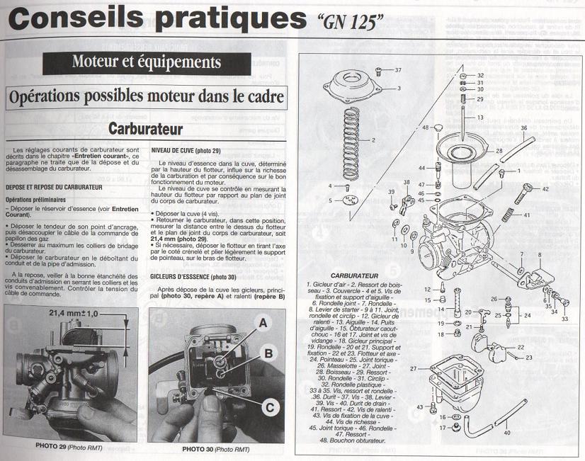 Revue technique GN 125 1987 - 2001 Page2110
