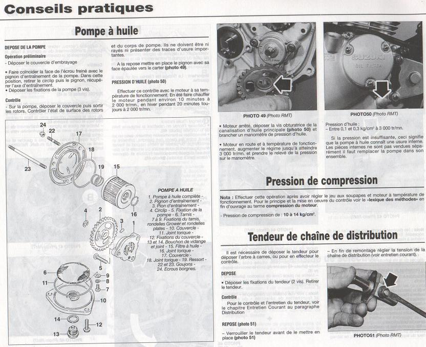 Revue technique GN 125 1987 - 2001 Page2610