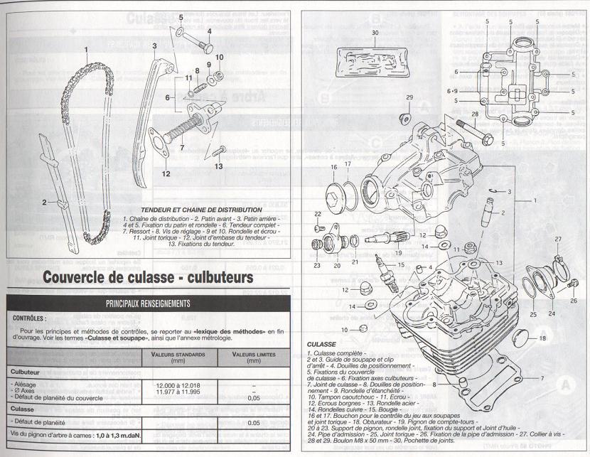 Revue technique GN 125 1987 - 2001 Page2710