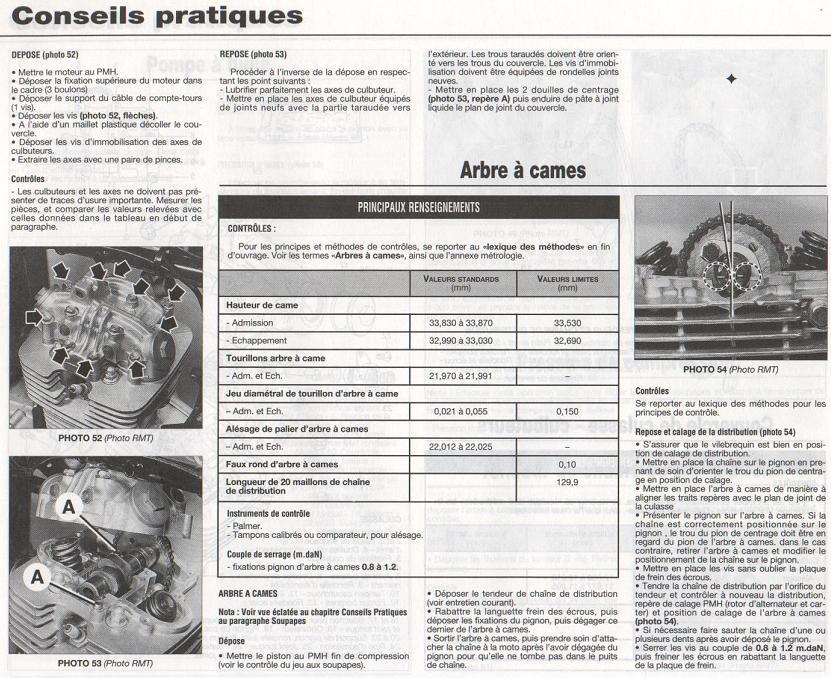 Revue technique GN 125 1987 - 2001 Page2810
