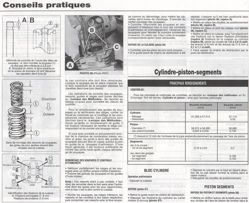 Revue technique GN 125 1987 - 2001 Page3010
