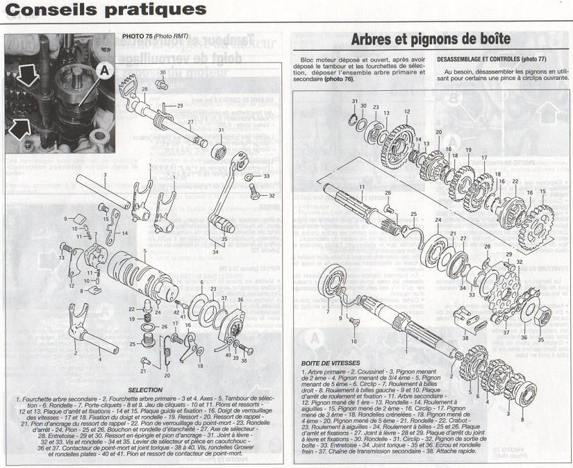 Revue technique GN 125 1987 - 2001 Page3610