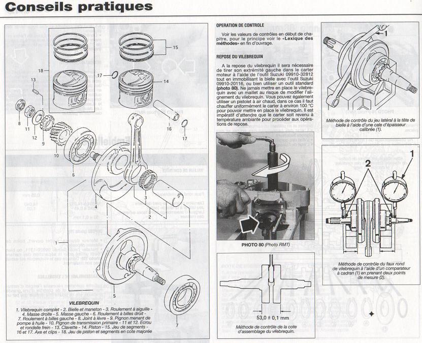 Revue technique GN 125 1987 - 2001 Page3810