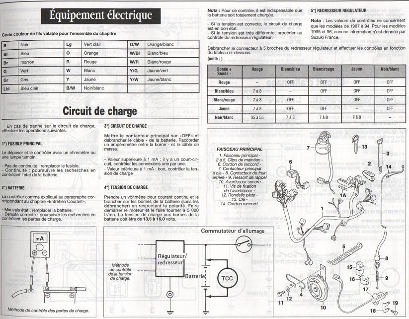 Revue technique GN 125 1987 - 2001 Page3910